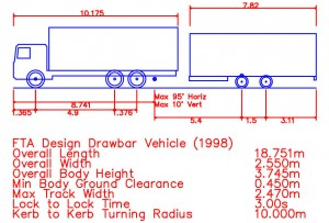 Dimensions of a drawbar vehicle. jp.transport-highway-consultant.co.uk can supply Swept Path Analysis for your site as part of your planning application.